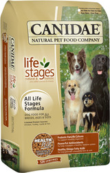 Canidae All Life Stages Formula 2.27 кг